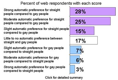 sexualitybreakdown.gif