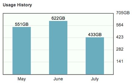 comcast-data-usage.png