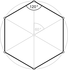 220px-Regular_polygon_6_annotated.svg.png.png