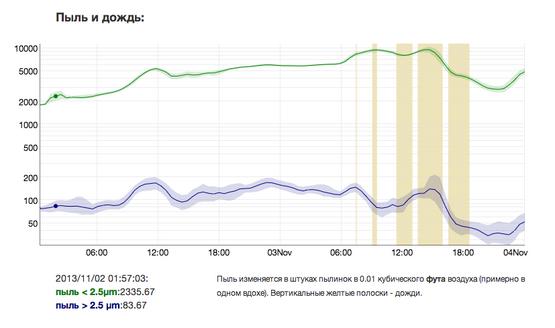 Screenshot_2013-11-04_00.22.22.png