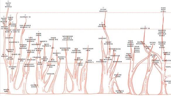 bourbon-family-tree-large.jpg.jpg