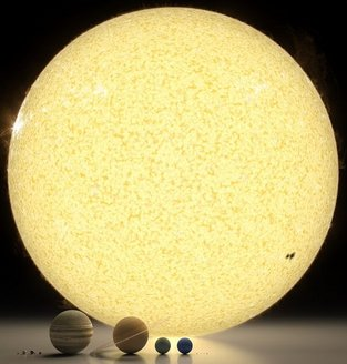 dünya-güneş-güneş_sistemi.jpg