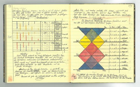 Klee-Notebooks-3-1024x640.jpg