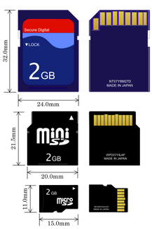 303px-SD_Cards.svg_1.png.png