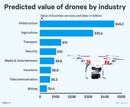 ti_graphics_drones-replacing-labor.png