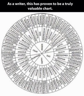 Emotions-chart.jpg.jpg