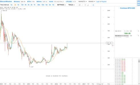 Bitcoin_coinbase_LT.jpg