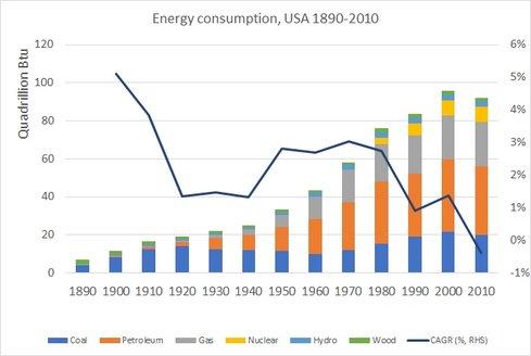 USA-Energy 2.jpg